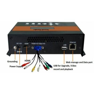 Aartech HDE-2061 HDMI/AVtoIP Encoder