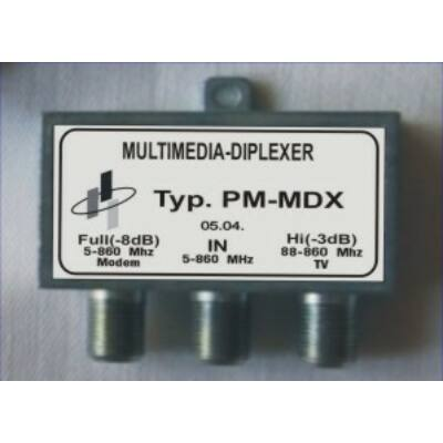 PM-MDX88 multimédia diplexer