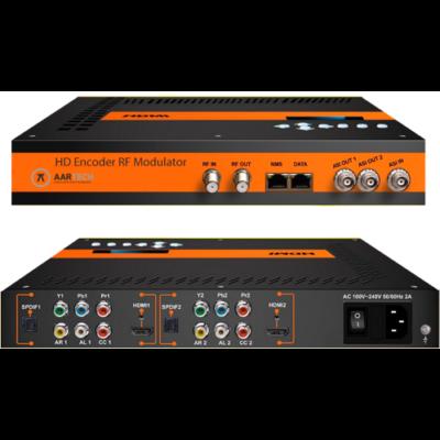 Aartech 2111B 2x HDMI-AV to DVB-T/C modulátor és IPTV streamer