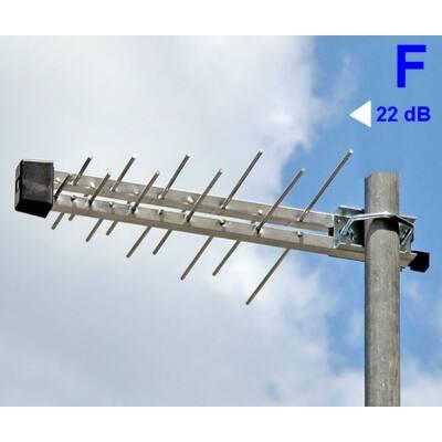 ISKRA P-20F aktív UHF logper antenna 22.5 dBi